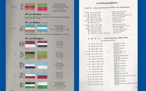 Studentika - Kösener Corps Farbentafeln und Farbensuchliste